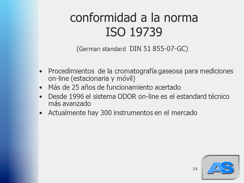 34 conformidad a la norma ISO 19739 ( German standard DIN 51 855-07-GC) Procedimientos de la cromatografía gaseosa para mediciones on-line (estacionaria y móvil) Más de 25 años de funcionamiento acertado Desde 1996 el sistema ODOR on-line es el estandard técnico más avanzado Actualmente hay 300 instrumentos en el mercado