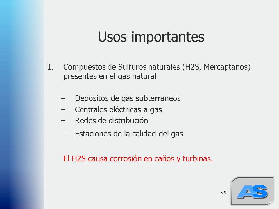 35 Usos importantes 1.Compuestos de Sulfuros naturales (H2S, Mercaptanos) presentes en el gas natural –Depositos de gas subterraneos –Centrales eléctr