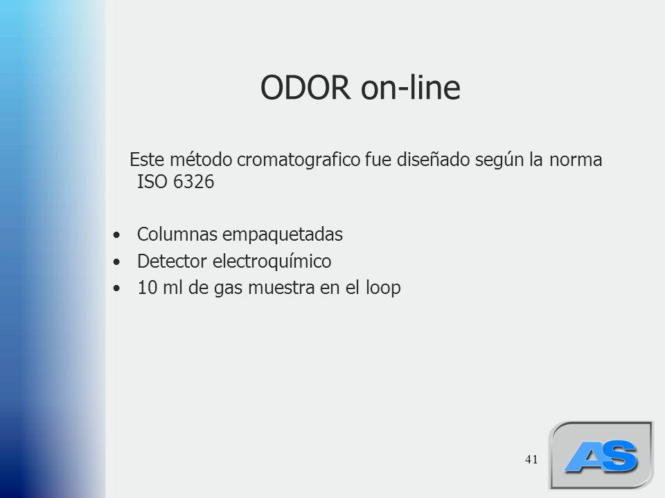 41 ODOR on-line Este método cromatografico fue diseñado según la norma ISO 6326 Columnas empaquetadas Detector electroquímico 10 ml de gas muestra en