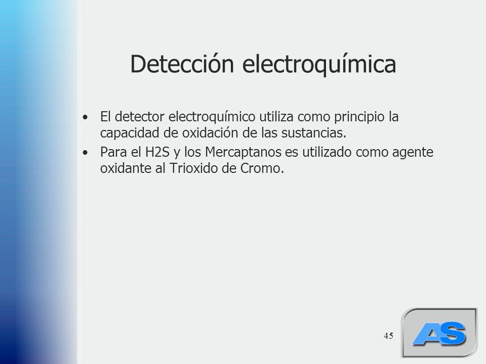45 El detector electroquímico utiliza como principio la capacidad de oxidación de las sustancias. Para el H2S y los Mercaptanos es utilizado como agen