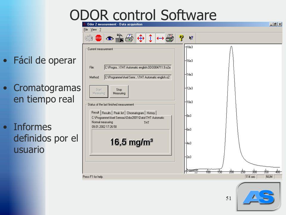 51 ODOR control Software Fácil de operar Cromatogramas en tiempo real Informes definidos por el usuario
