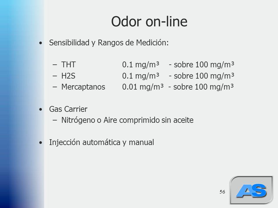 56 Sensibilidad y Rangos de Medición: –THT 0.1 mg/m³ - sobre 100 mg/m³ –H2S 0.1 mg/m³ - sobre 100 mg/m³ –Mercaptanos 0.01 mg/m³ - sobre 100 mg/m³ Gas