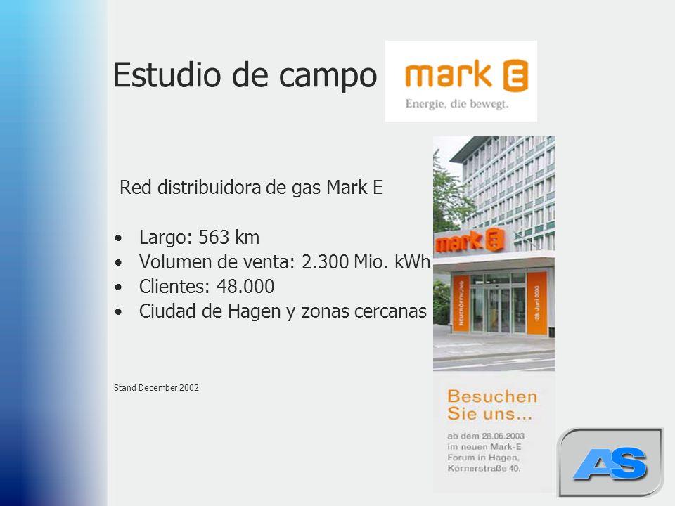 65 Estudio de campo Red distribuidora de gas Mark E Largo: 563 km Volumen de venta: 2.300 Mio. kWh Clientes: 48.000 Ciudad de Hagen y zonas cercanas S