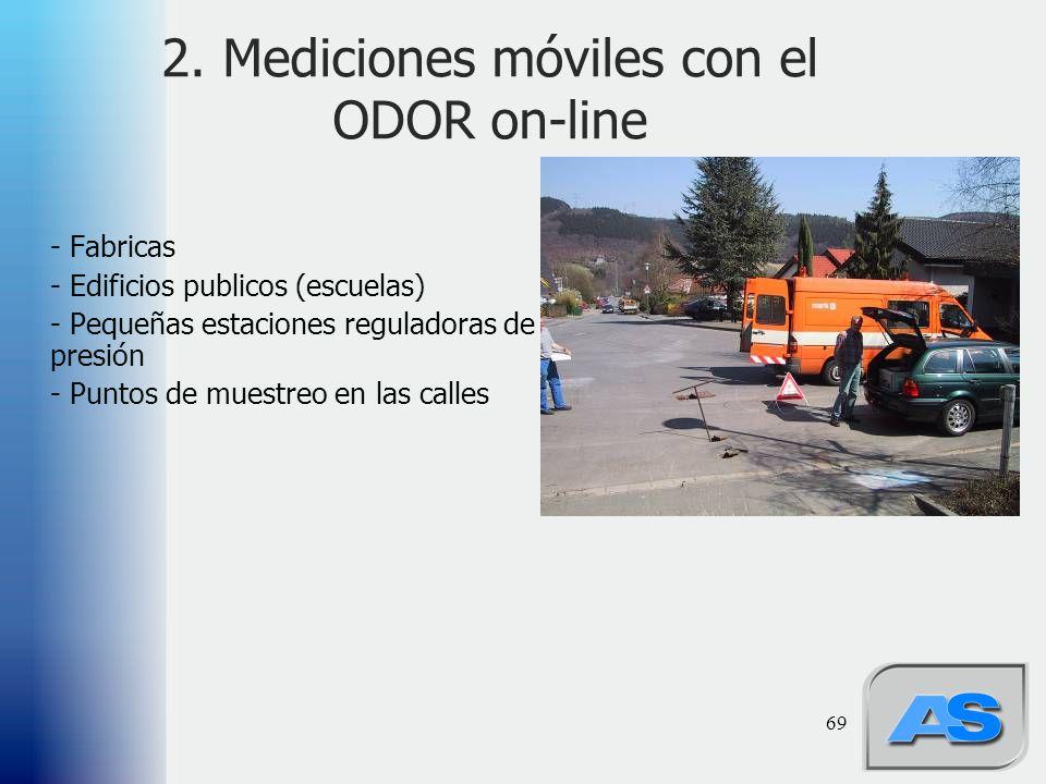 69 2. Mediciones móviles con el ODOR on-line - Fabricas - Edificios publicos (escuelas) - Pequeñas estaciones reguladoras de presión - Puntos de muest