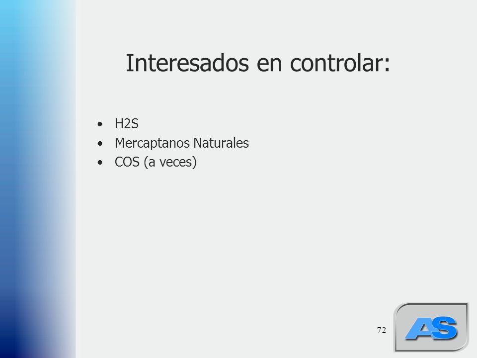72 Interesados en controlar: H2S Mercaptanos Naturales COS (a veces)