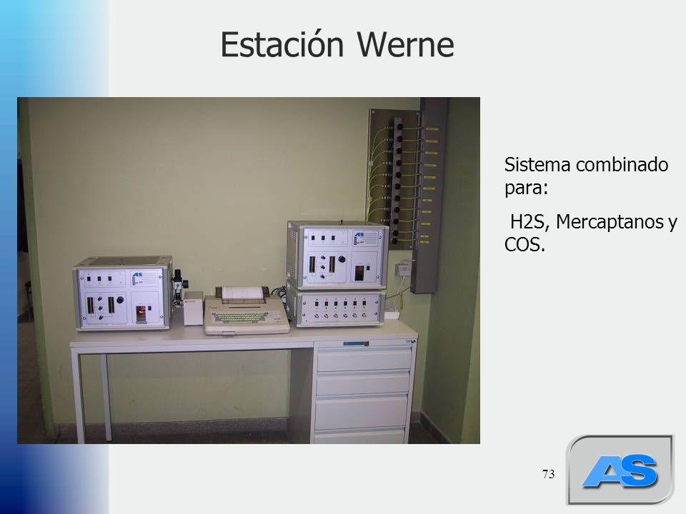 73 Estación Werne Sistema combinado para: H2S, Mercaptanos y COS.