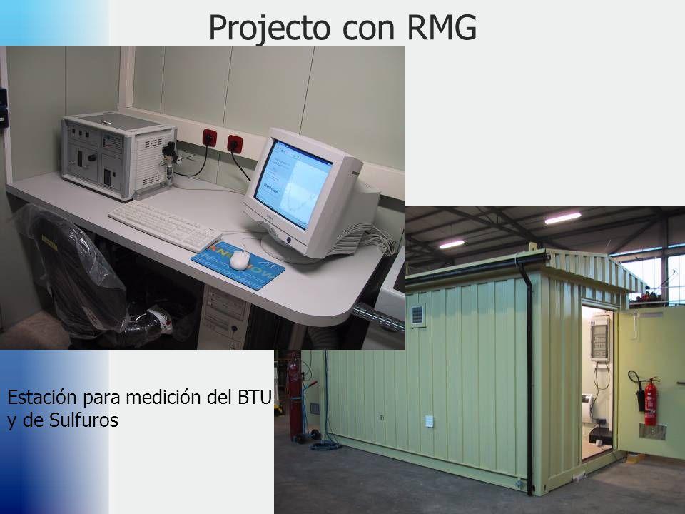 75 Projecto con RMG Estación para medición del BTU y de Sulfuros