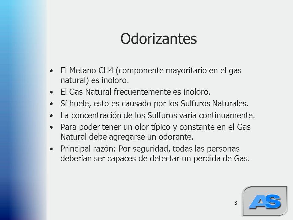 8 Odorizantes El Metano CH4 (componente mayoritario en el gas natural) es inoloro. El Gas Natural frecuentemente es inoloro. Sí huele, esto es causado