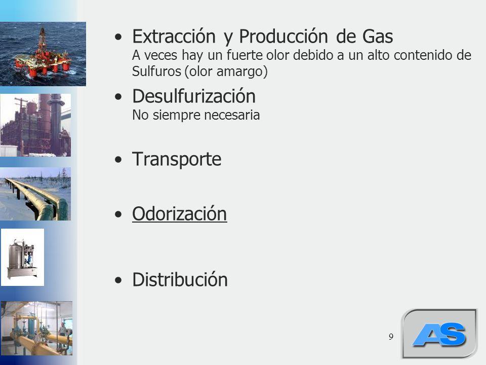 9 Extracción y Producción de Gas A veces hay un fuerte olor debido a un alto contenido de Sulfuros (olor amargo) Desulfurización No siempre necesaria Transporte Odorización Distribución