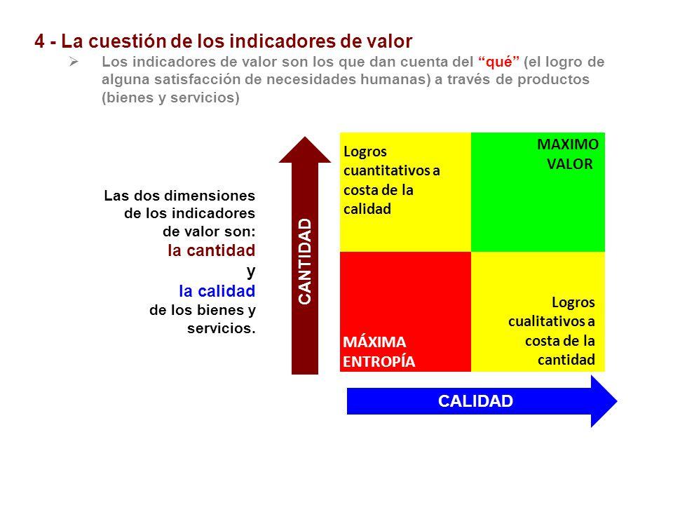 MÁXIMA ENTROPÍA EFICACIA EFICIENCIA Logros cuantitativos a costa de la calidad MAXIMO VALOR 4 - La cuestión de los indicadores de valor Los indicadore