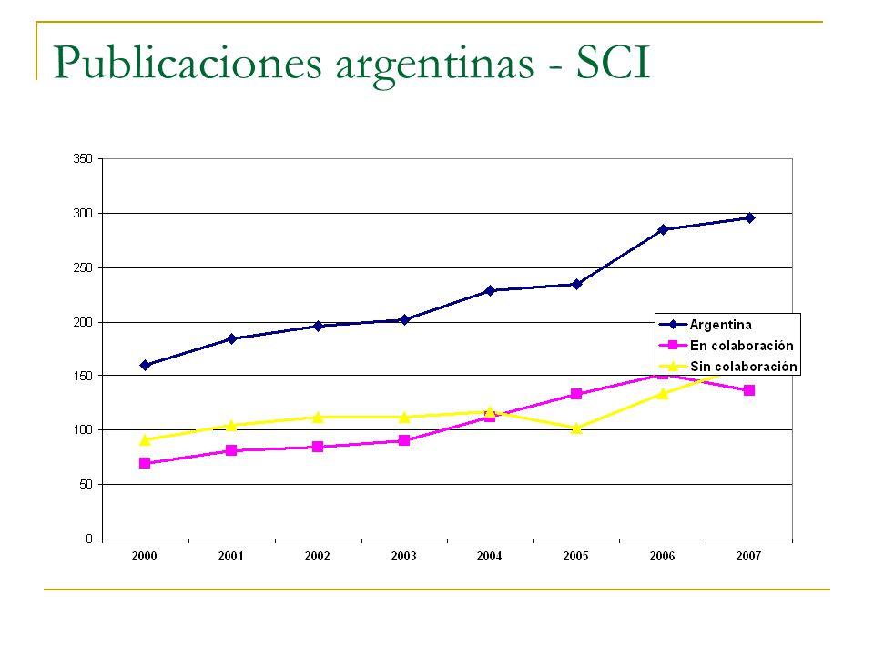 Publicaciones argentinas - SCI