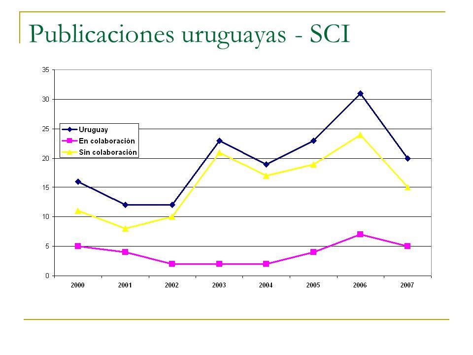 Publicaciones uruguayas - SCI