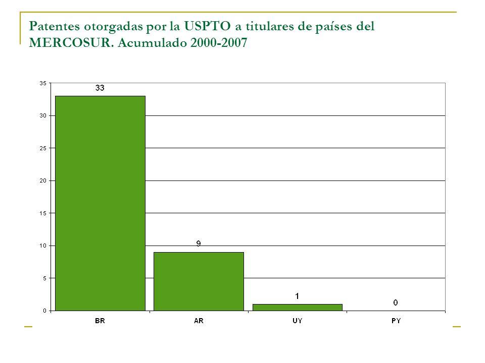 Patentes otorgadas por la USPTO a titulares de países del MERCOSUR. Acumulado 2000-2007