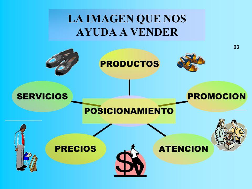 LA IMAGEN QUE NOS AYUDA A VENDER PRODUCTOSPROMOCIONATENCIONPRECIOSSERVICIOS POSICIONAMIENTO 03