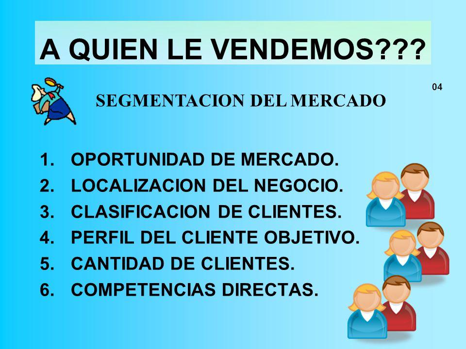 A QUIEN LE VENDEMOS??? 1.OPORTUNIDAD DE MERCADO. 2.LOCALIZACION DEL NEGOCIO. 3.CLASIFICACION DE CLIENTES. 4.PERFIL DEL CLIENTE OBJETIVO. 5.CANTIDAD DE