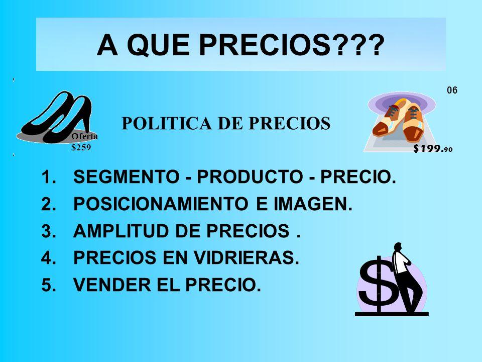 A QUE PRECIOS??? POLITICA DE PRECIOS 1.SEGMENTO - PRODUCTO - PRECIO. 2.POSICIONAMIENTO E IMAGEN. 3.AMPLITUD DE PRECIOS. 4.PRECIOS EN VIDRIERAS. 5.VEND