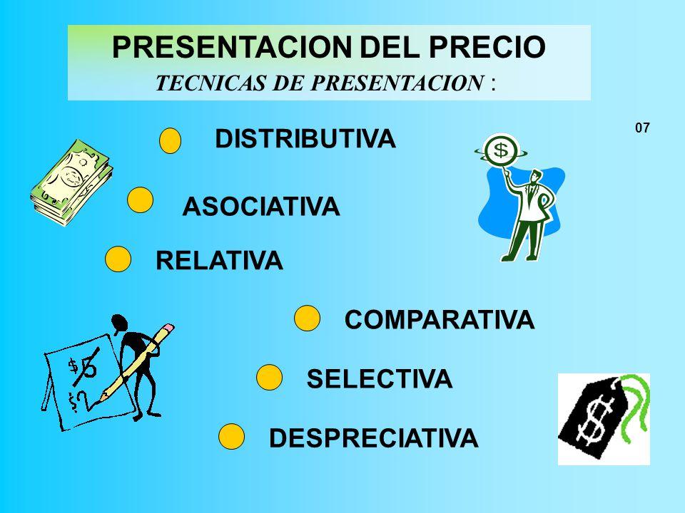 PRESENTACION DEL PRECIO TECNICAS DE PRESENTACION : DISTRIBUTIVA ASOCIATIVA COMPARATIVA SELECTIVA DESPRECIATIVA RELATIVA 07