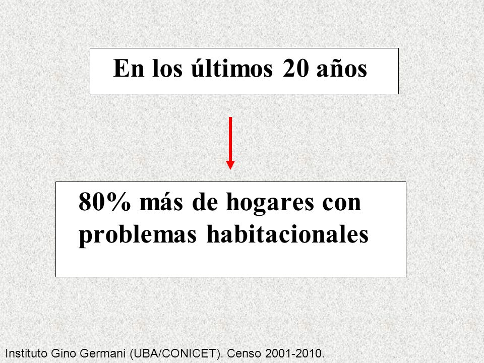 80% más de hogares con problemas habitacionales En los últimos 20 años Instituto Gino Germani (UBA/CONICET). Censo 2001-2010.