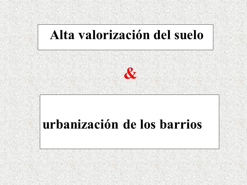 urbanización de los barrios Alta valorización del suelo &