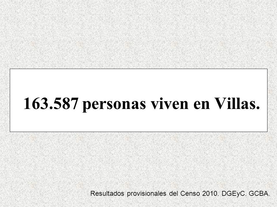 163.587 personas viven en Villas. Resultados provisionales del Censo 2010. DGEyC. GCBA.