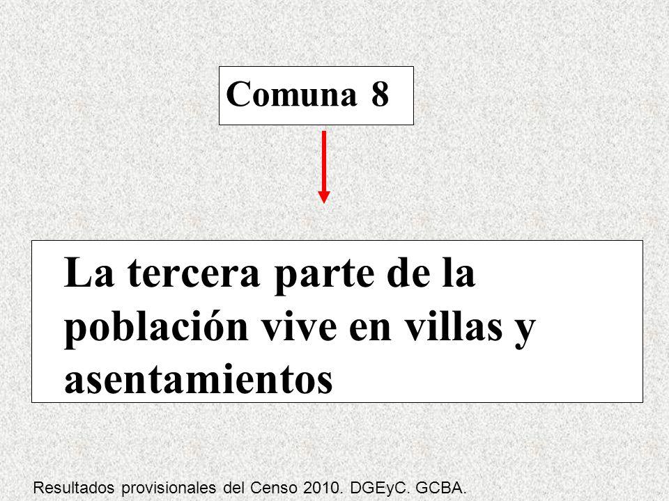 La tercera parte de la población vive en villas y asentamientos Comuna 8 Resultados provisionales del Censo 2010. DGEyC. GCBA.