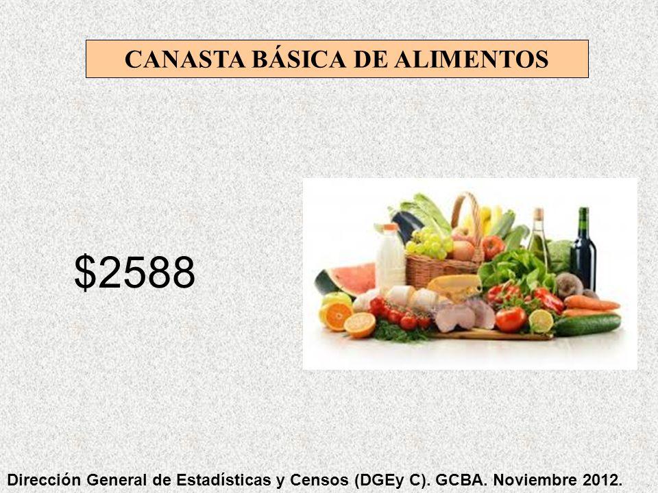 $2588 CANASTA BÁSICA DE ALIMENTOS Dirección General de Estadísticas y Censos (DGEy C). GCBA. Noviembre 2012.