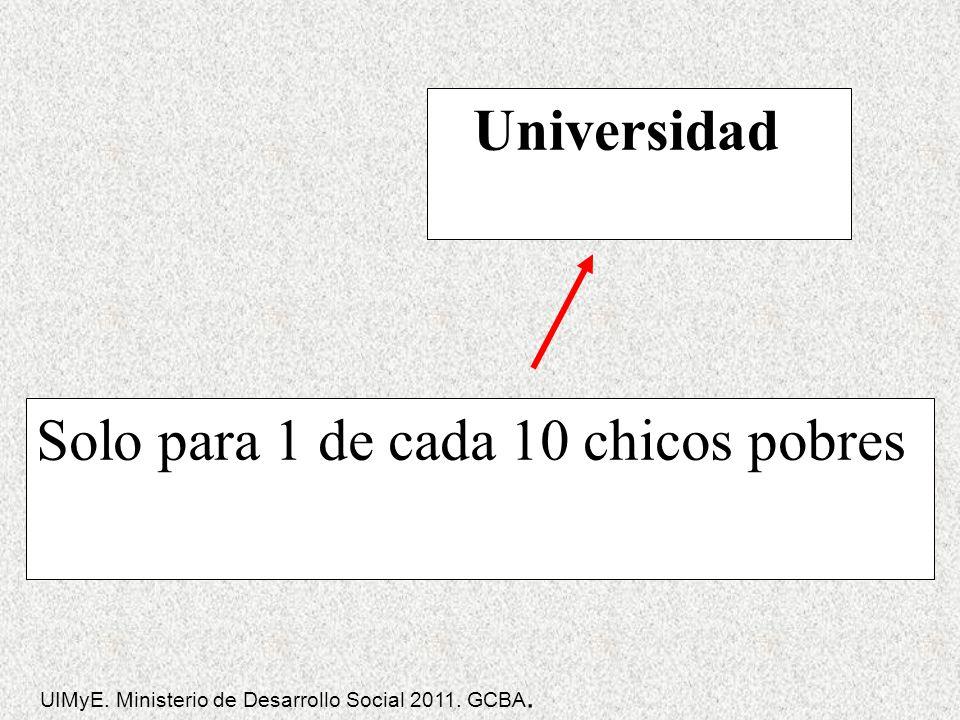 Universidad Solo para 1 de cada 10 chicos pobres UIMyE. Ministerio de Desarrollo Social 2011. GCBA.