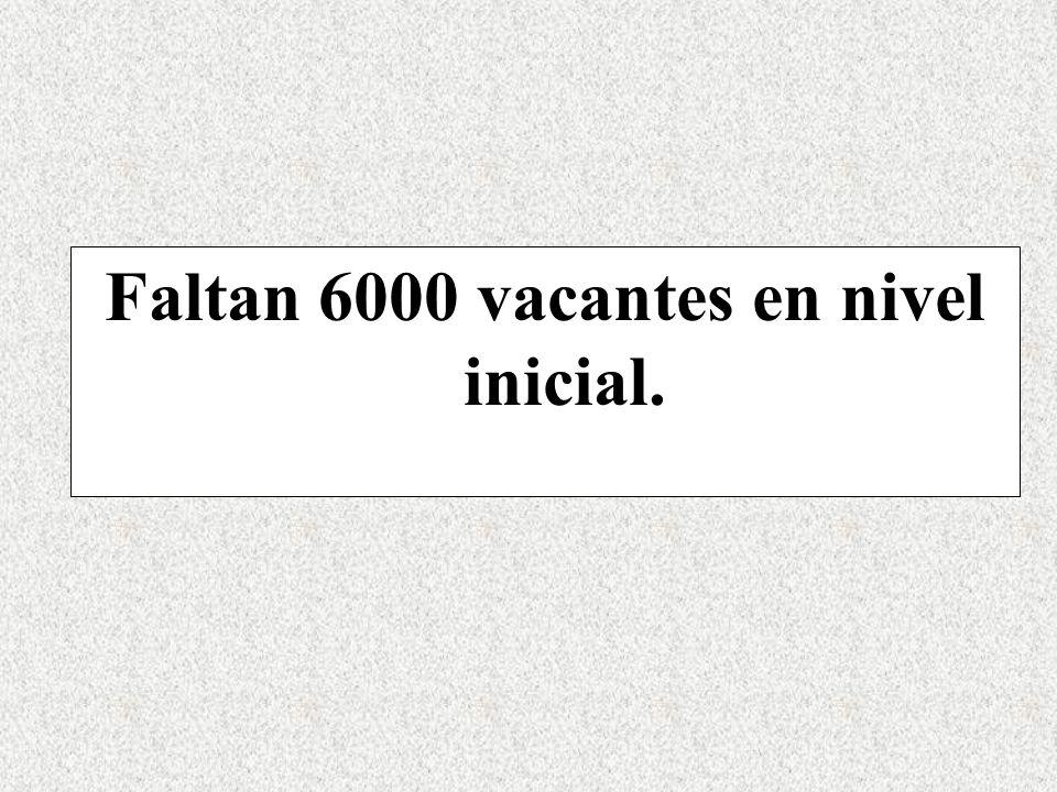 Faltan 6000 vacantes en nivel inicial.