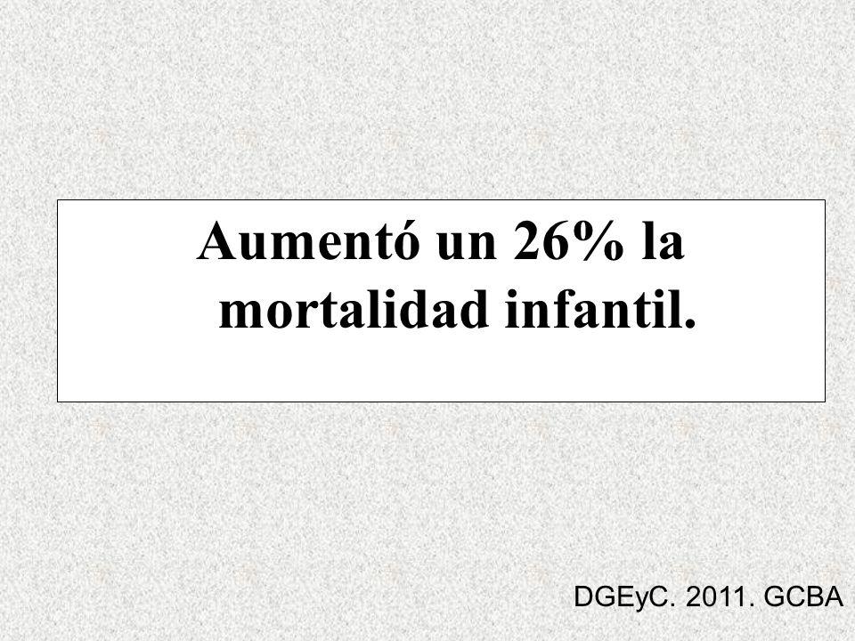 Aumentó un 26% la mortalidad infantil. DGEyC. 2011. GCBA
