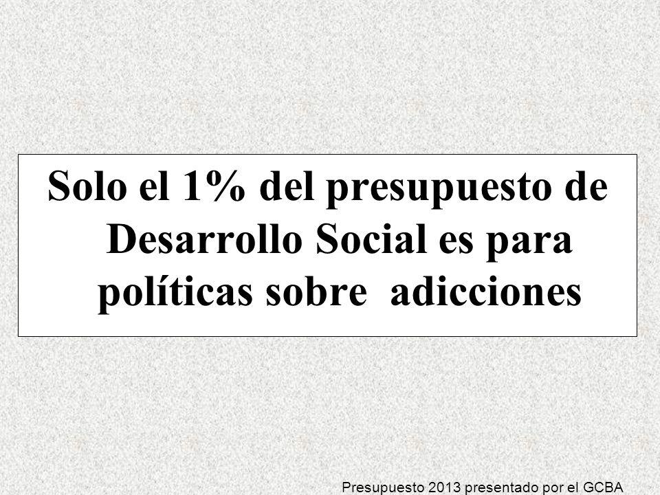 Solo el 1% del presupuesto de Desarrollo Social es para políticas sobre adicciones Presupuesto 2013 presentado por el GCBA