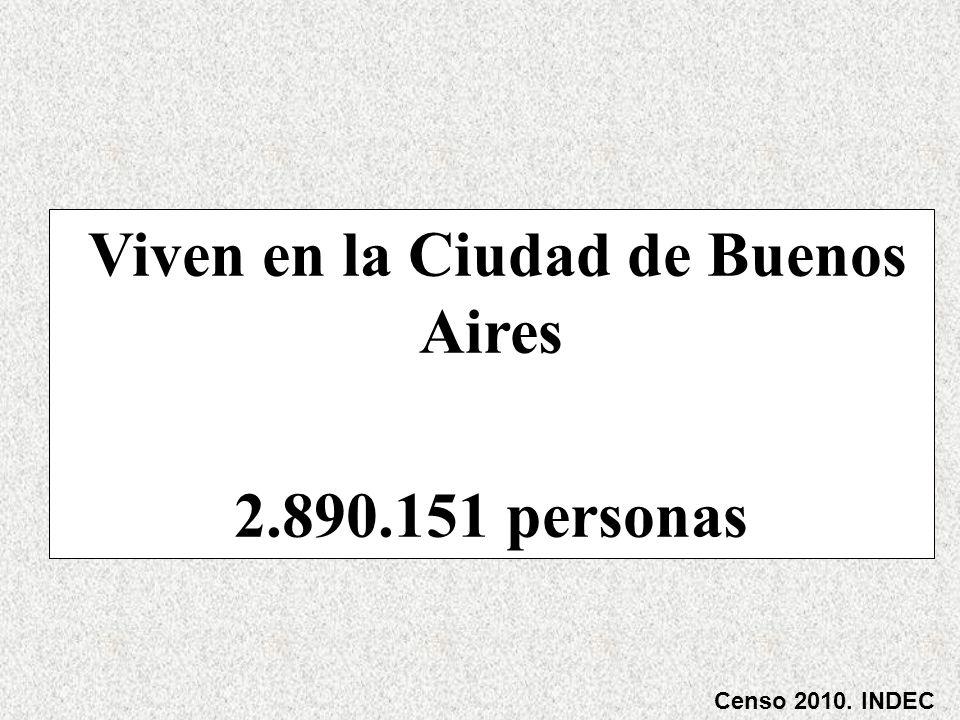 Viven en la Ciudad de Buenos Aires 2.890.151 personas Censo 2010. INDEC