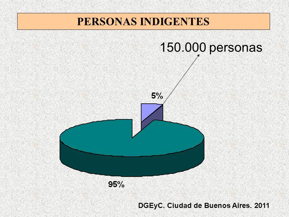PERSONAS INDIGENTES 150.000 personas DGEyC. Ciudad de Buenos Aires. 2011
