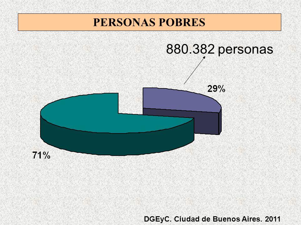 PERSONAS POBRES 880.382 personas DGEyC. Ciudad de Buenos Aires. 2011