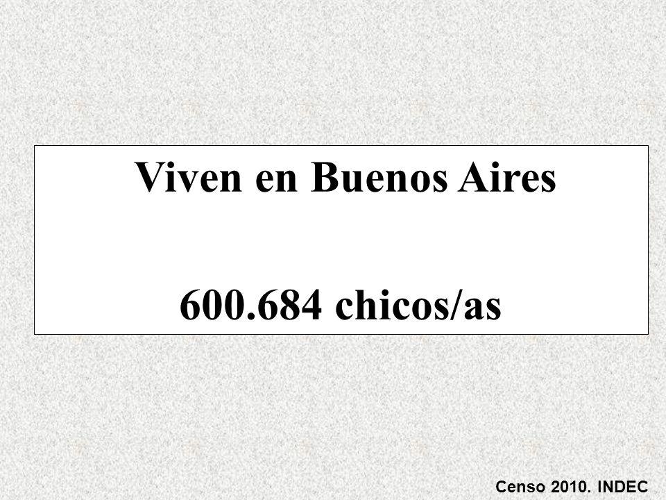 Viven en Buenos Aires 600.684 chicos/as Censo 2010. INDEC