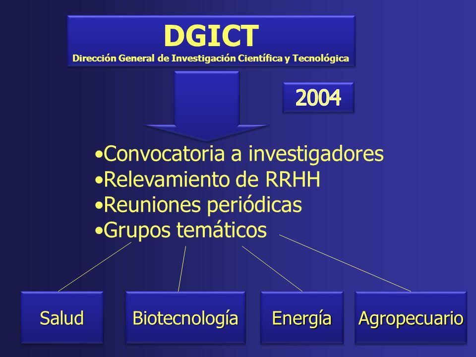 DGICT Dirección General de Investigación Científica y Tecnológica DGICT Dirección General de Investigación Científica y Tecnológica Convocatoria a inv