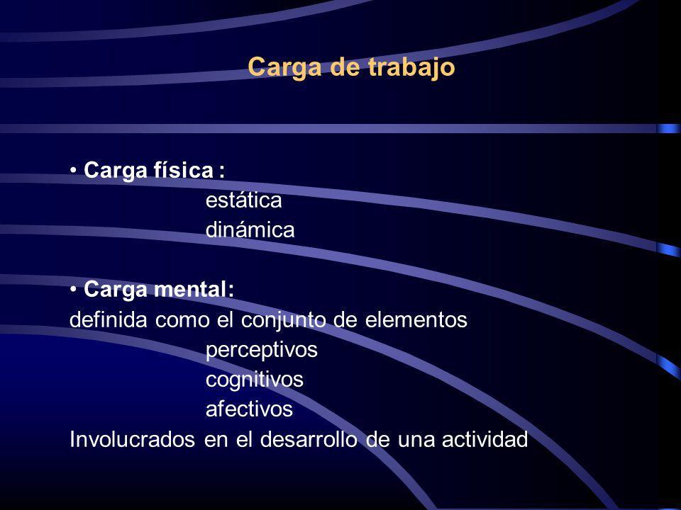 Carga de trabajo Carga física : estática dinámica Carga mental: definida como el conjunto de elementos perceptivos cognitivos afectivos Involucrados e