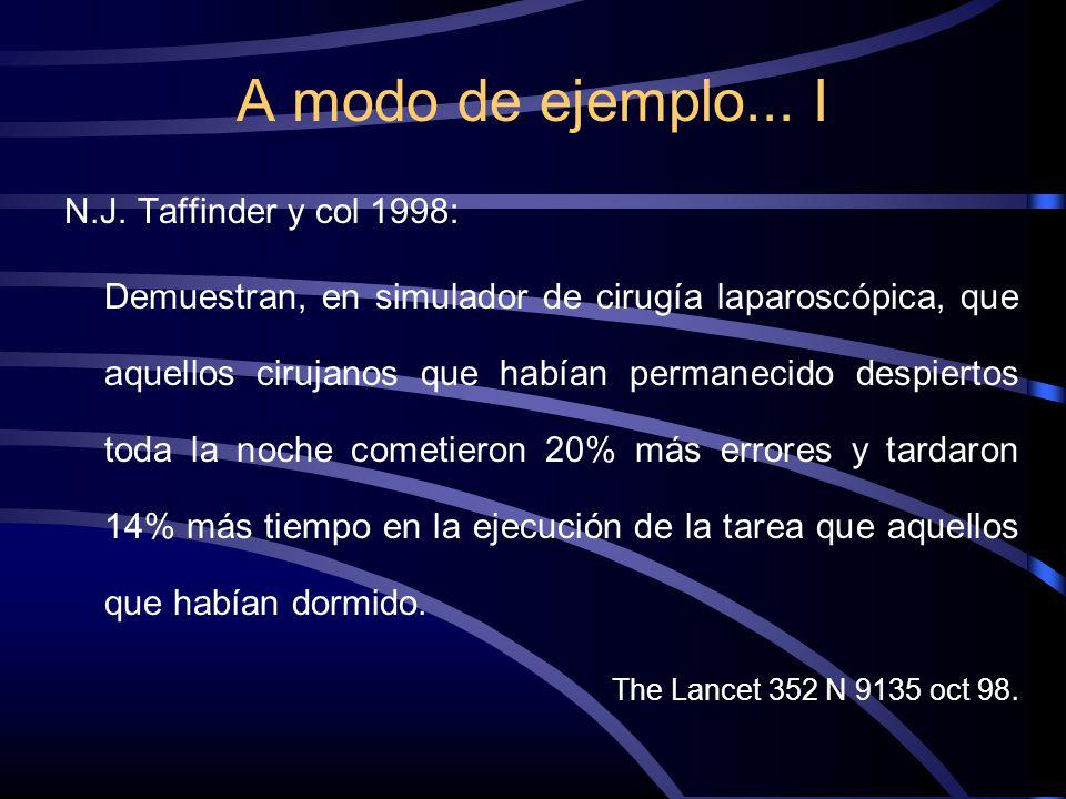 A modo de ejemplo... I N.J. Taffinder y col 1998: Demuestran, en simulador de cirugía laparoscópica, que aquellos cirujanos que habían permanecido des