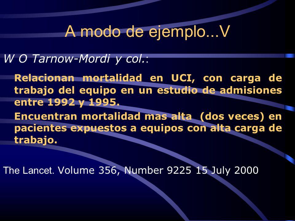 A modo de ejemplo...V W O Tarnow-Mordi y col. : Relacionan mortalidad en UCI, con carga de trabajo del equipo en un estudio de admisiones entre 1992 y