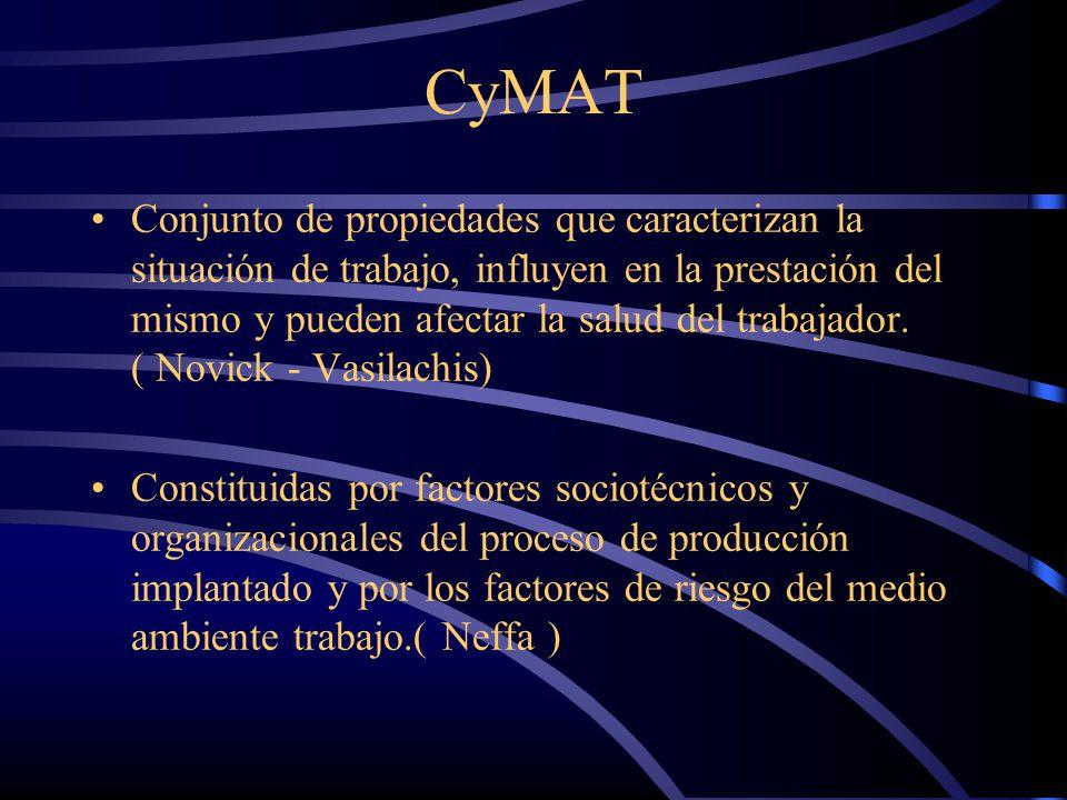 CyMAT Conjunto de propiedades que caracterizan la situación de trabajo, influyen en la prestación del mismo y pueden afectar la salud del trabajador.