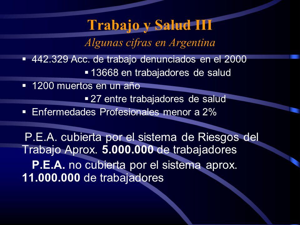 Trabajo y Salud III Algunas cifras en Argentina 442.329 Acc. de trabajo denunciados en el 2000 13668 en trabajadores de salud 1200 muertos en un año 2