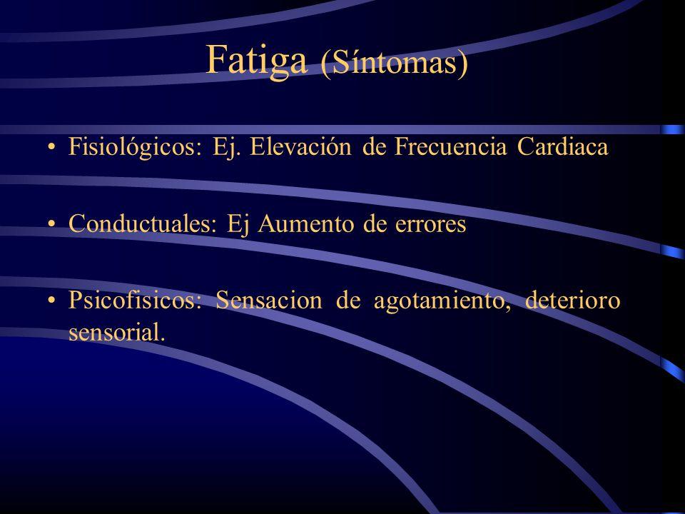 Fatiga (Síntomas) Fisiológicos: Ej. Elevación de Frecuencia Cardiaca Conductuales: Ej Aumento de errores Psicofisicos: Sensacion de agotamiento, deter