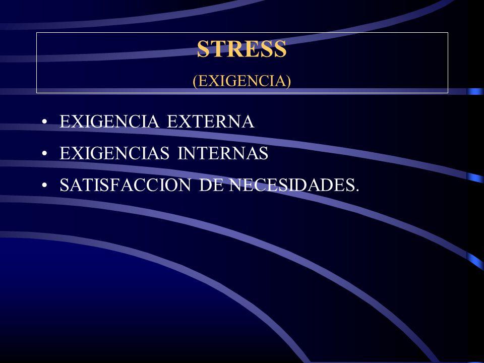 STRESS (EXIGENCIA) EXIGENCIA EXTERNA EXIGENCIAS INTERNAS SATISFACCION DE NECESIDADES.