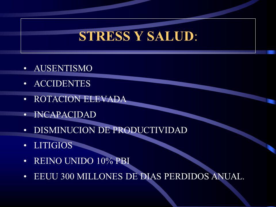 STRESS Y SALUD: AUSENTISMO ACCIDENTES ROTACION ELEVADA INCAPACIDAD DISMINUCION DE PRODUCTIVIDAD LITIGIOS REINO UNIDO 10% PBI EEUU 300 MILLONES DE DIAS
