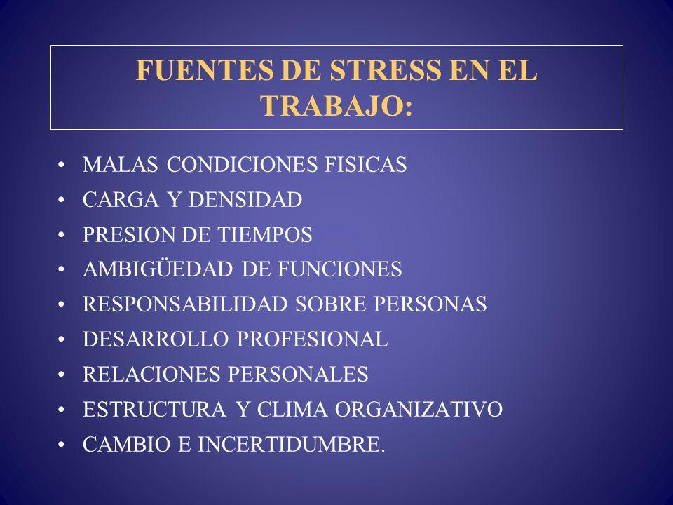 FUENTES DE STRESS EN EL TRABAJO: MALAS CONDICIONES FISICAS CARGA Y DENSIDAD PRESION DE TIEMPOS AMBIGÜEDAD DE FUNCIONES RESPONSABILIDAD SOBRE PERSONAS