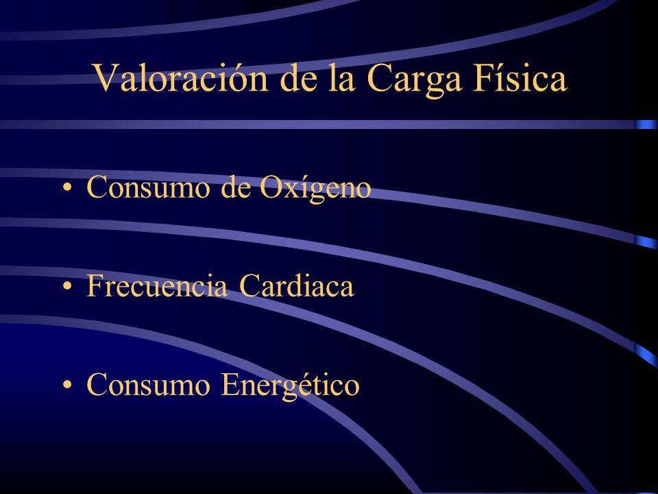 Valoración de la Carga Física Consumo de Oxígeno Frecuencia Cardiaca Consumo Energético