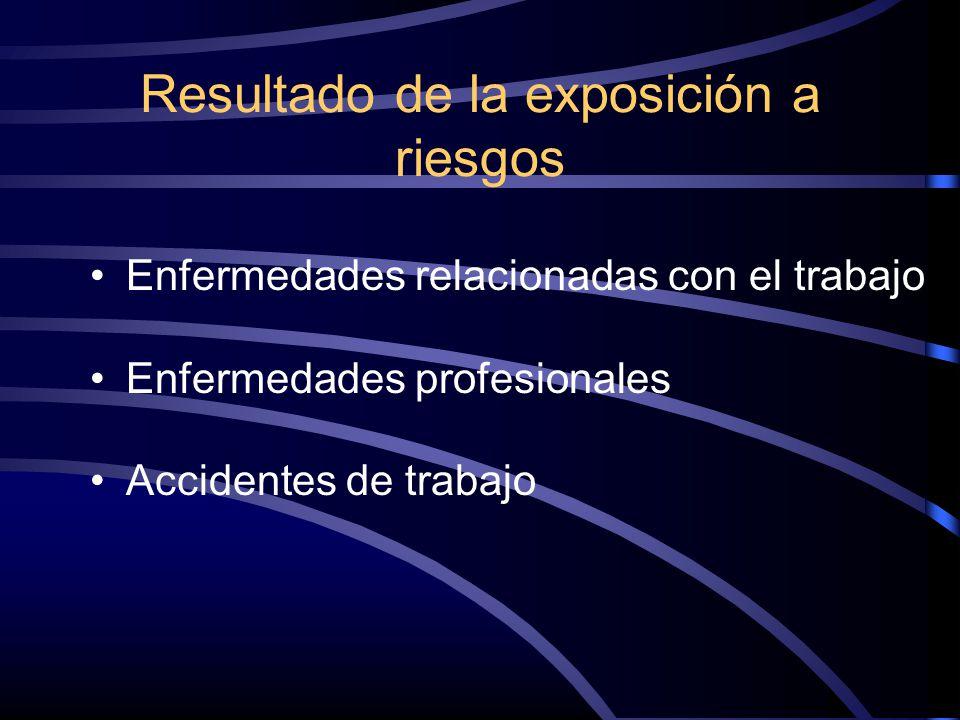 Accidente de trabajo Ruptura en el equilibrio necesario entre el hombre y sus condiciones de trabajo.