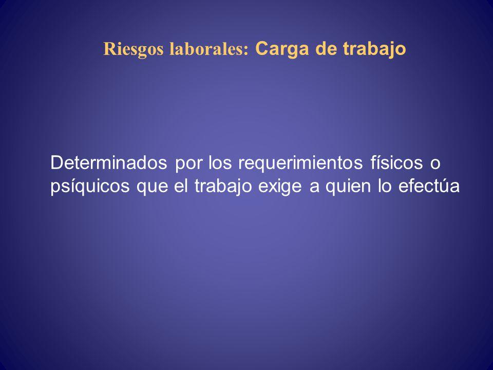 Fatiga ( Clasificación) General Local Fisica Mental Aguda Crónica.