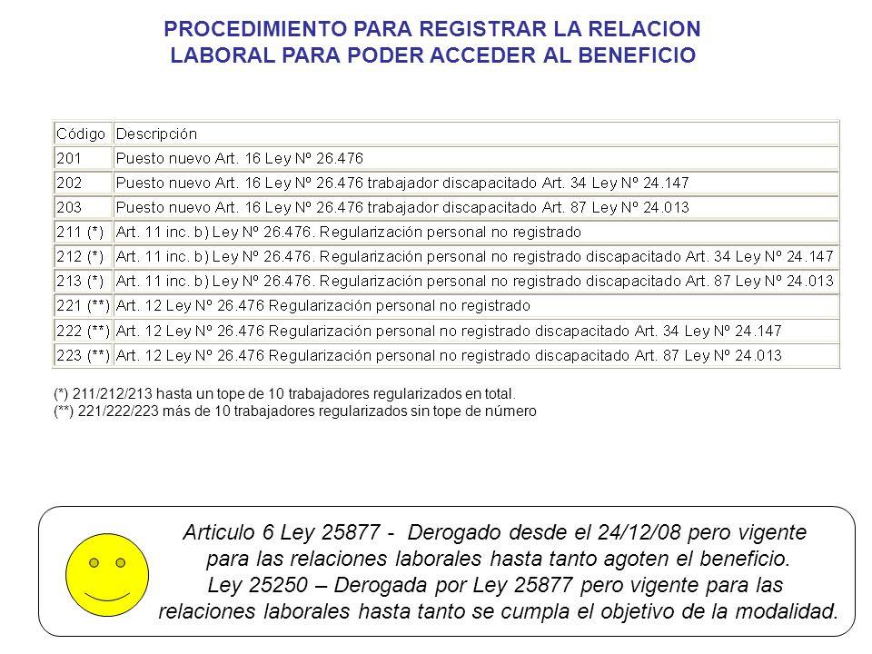 PROCEDIMIENTO PARA REGISTRAR LA RELACION LABORAL PARA PODER ACCEDER AL BENEFICIO (*) 211/212/213 hasta un tope de 10 trabajadores regularizados en tot
