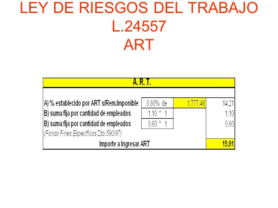 LEY DE RIESGOS DEL TRABAJO L.24557 ART