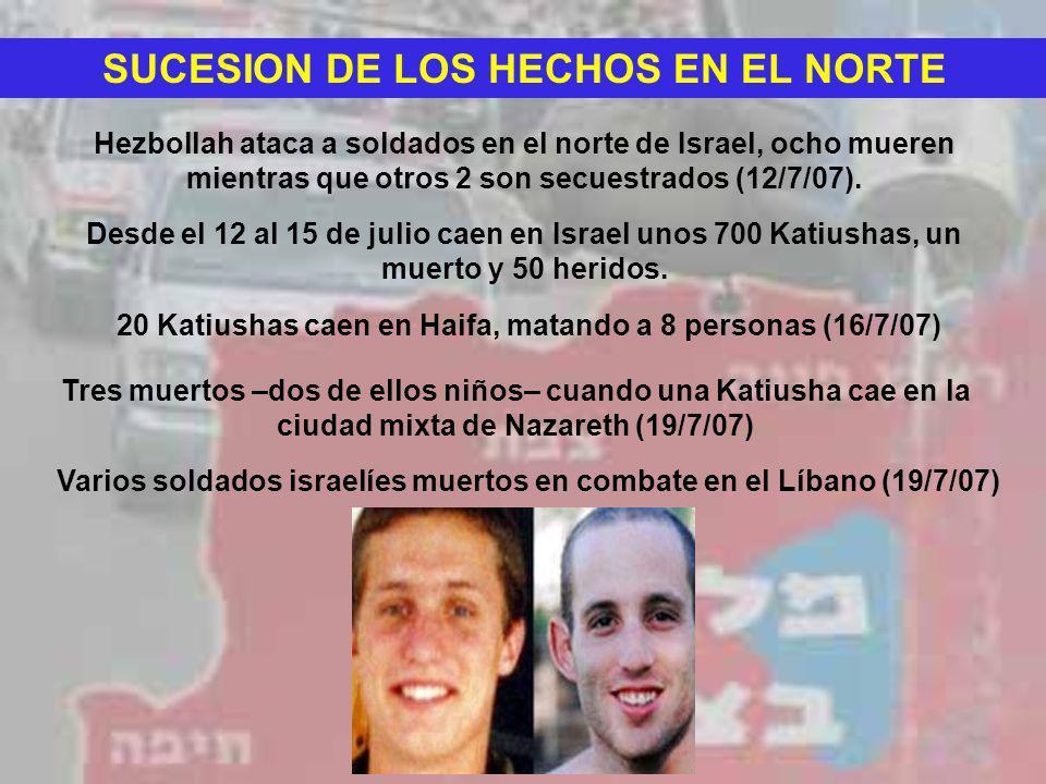 SUCESION DE LOS HECHOS EN EL NORTE Hezbollah ataca a soldados en el norte de Israel, ocho mueren mientras que otros 2 son secuestrados (12/7/07). Desd